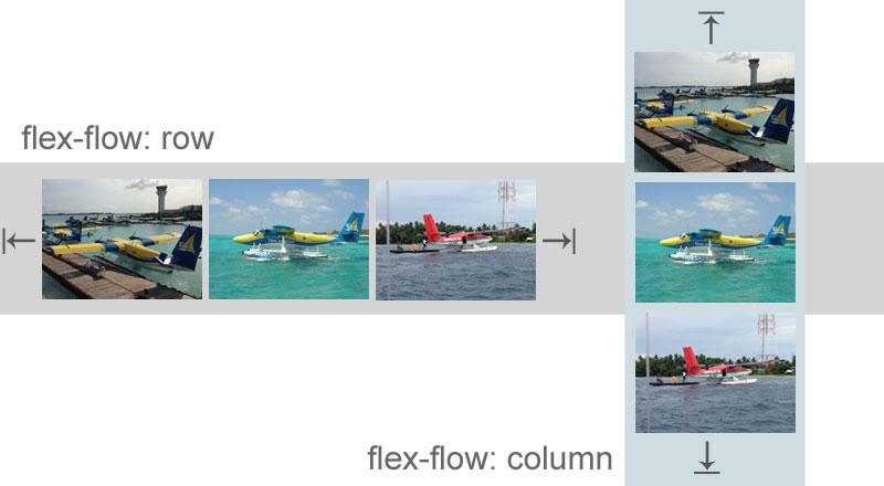 flex-flow CSS3