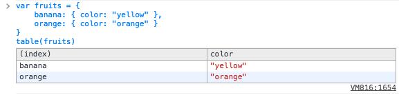 Chrome Dev Tools - Tabellen formatieren